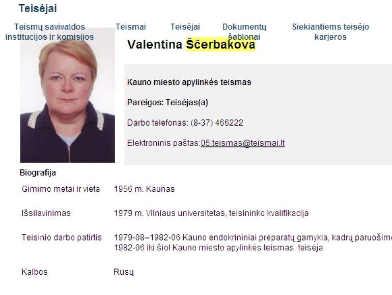Teisėjos V.Ščerbakovos glaustas dosjė.