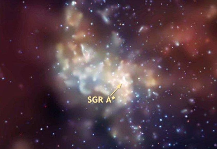 """Paukščių Tako centre esantis """"Šaulio A*"""" regionas."""