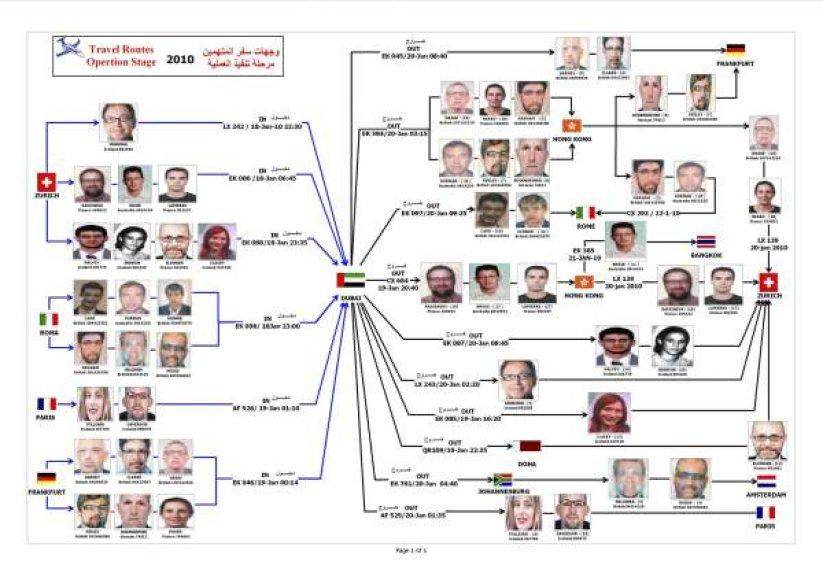 Sudėtinga Mahmoudo Al-Mabhouho nužudymo schema.