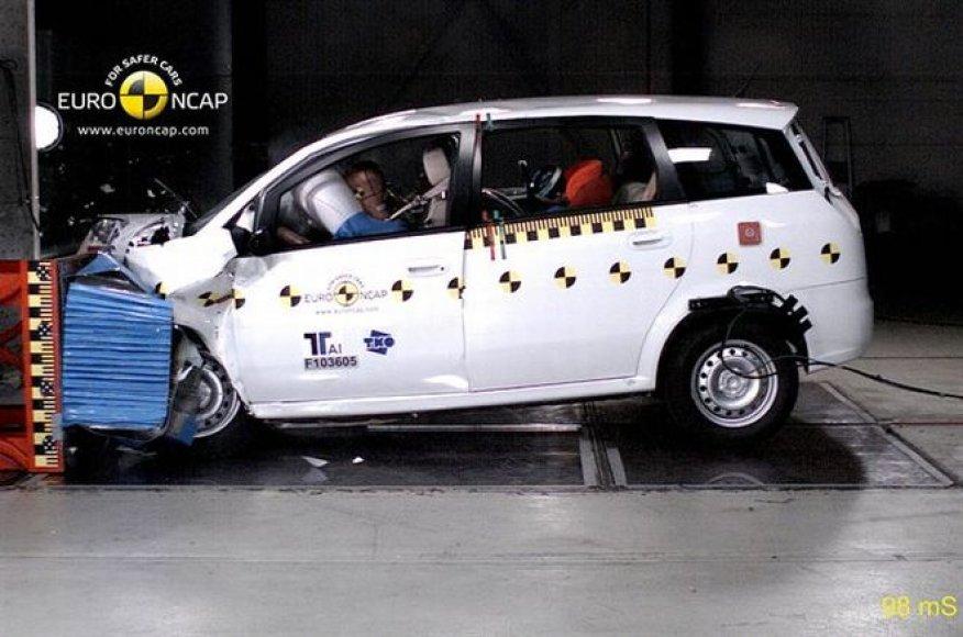 """EuroNCAP"" testas – ""Landwind CV9"""