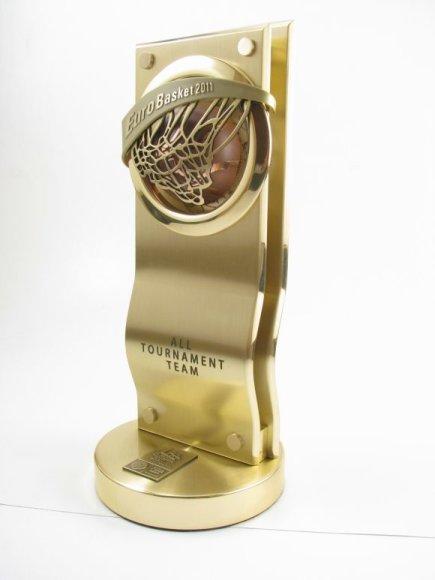 Tokie apdovanojimai atiteks penkiems geriausiems čempionato žaidėjams