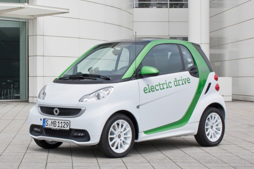 """""""Smart Fortwo Electric Drive"""""""