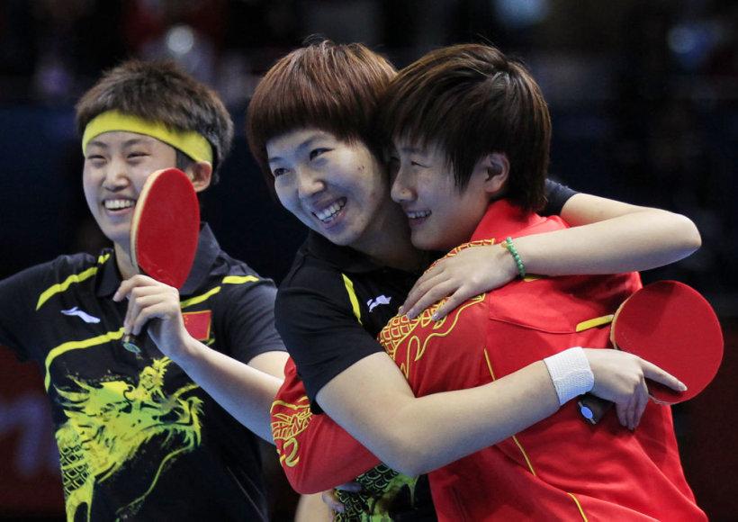 Guo Yue, Ding Ning ir Li Xiaoxia