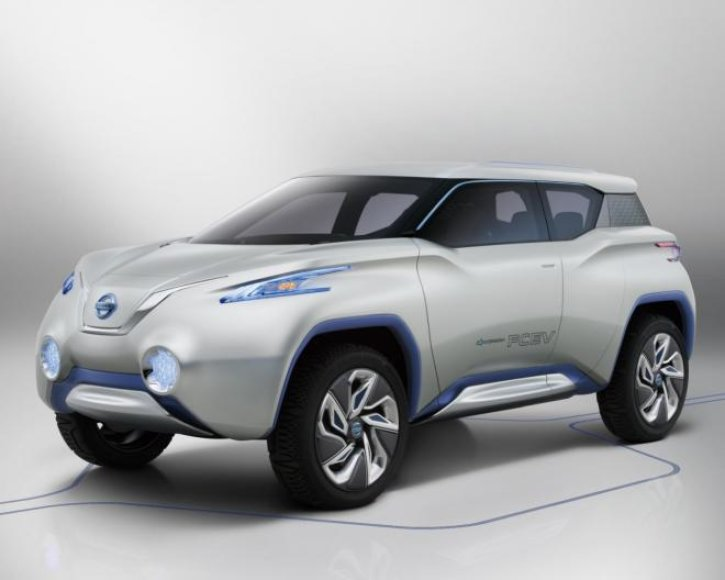 Nissan TeRRA koncepcija