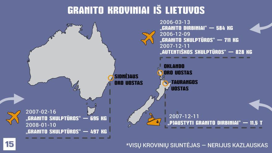 Granito kroviniai iš Lietuvos į Okeaniją