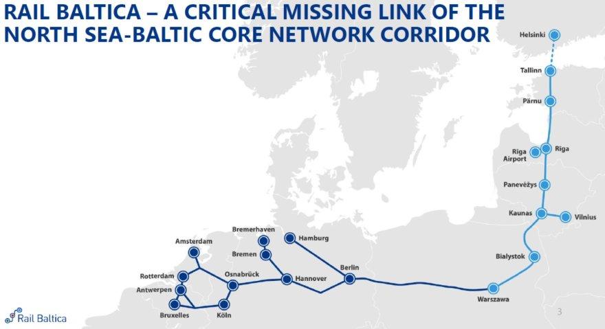"""""""RB Rail"""" iliustr./Šiaurės jūros ir Baltijos jūros transporto koridorius, kuriame trūkstama grandis – """"Rail Baltica"""""""