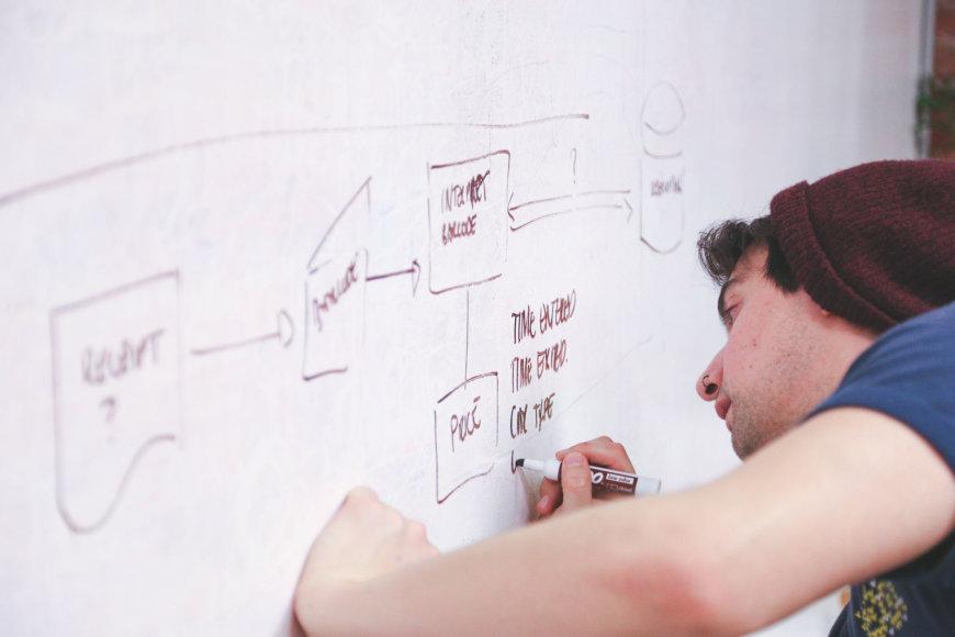 Kaip originalią idėją paversti sėkmingu verslu?