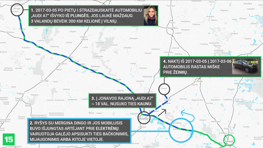 Galimas Ievos Strazdauskaitės judėjimo grafikas ir maršrutas