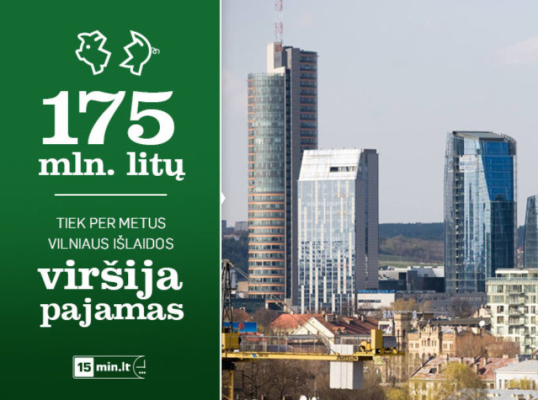 Vilniaus skola