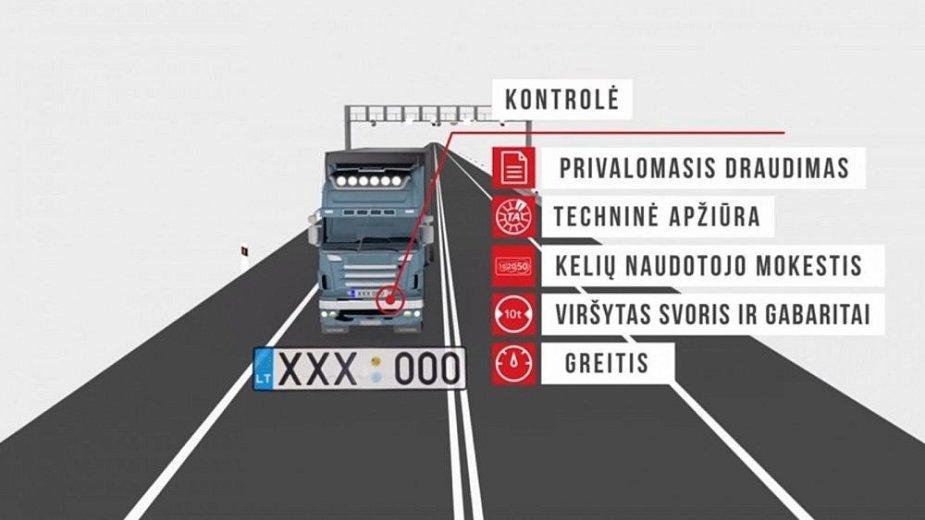 Unikali sistema Lietuvos keliuose
