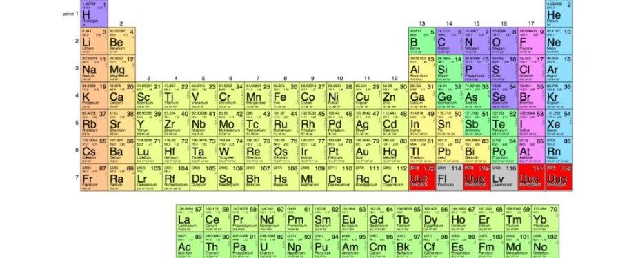 Periodinė elementų lentelė turės keturis naujus elementus