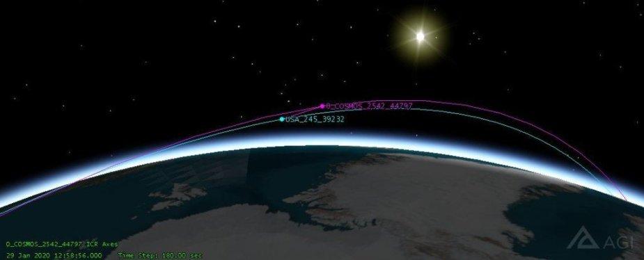 Kosmoso entuziasto Michaelo Thompsono pateikta iliustracija, parodanti, kaip Rusijos palydovai seka įkandin amerikietiško