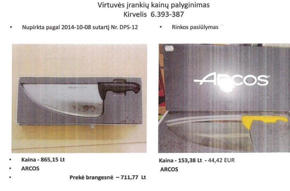 Įrankių kainų palyginimas