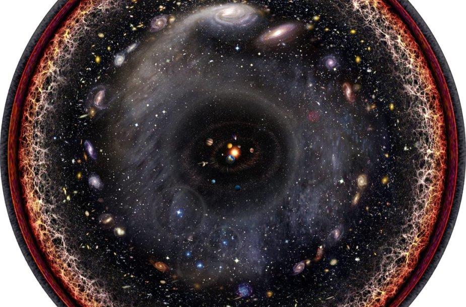 Visa regima Visata pavaizduota vienoje iliustracijoje