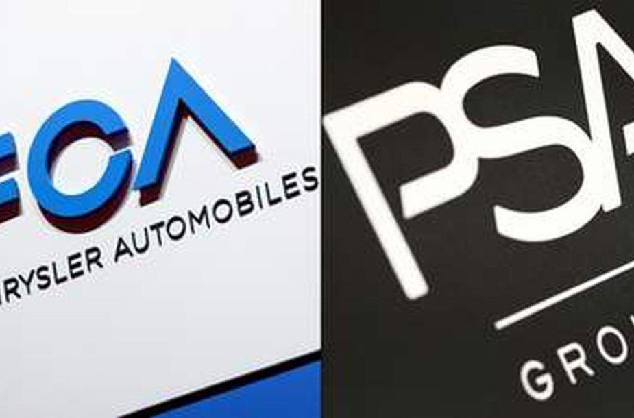 """Fiat Chrysler"" ir ""PSA Peugeot Citroen"" susijungimas"