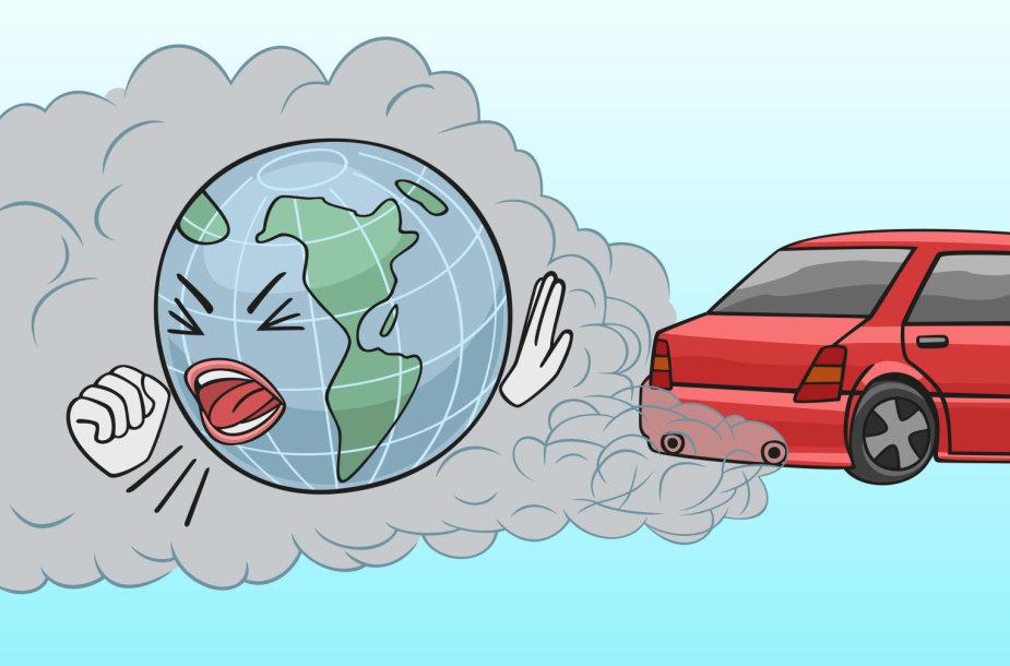 Automobilių išmetamosios dujos
