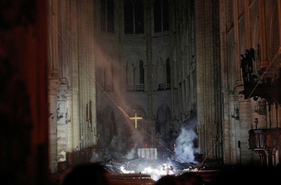 Dievo Motinos katedros vaizdai iš vidaus
