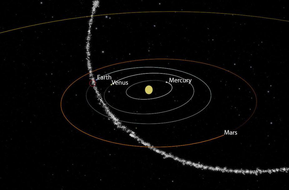 Svifto-Tatlio kometos dulkių juosta kiekvienais metais kerta mūsų planetą