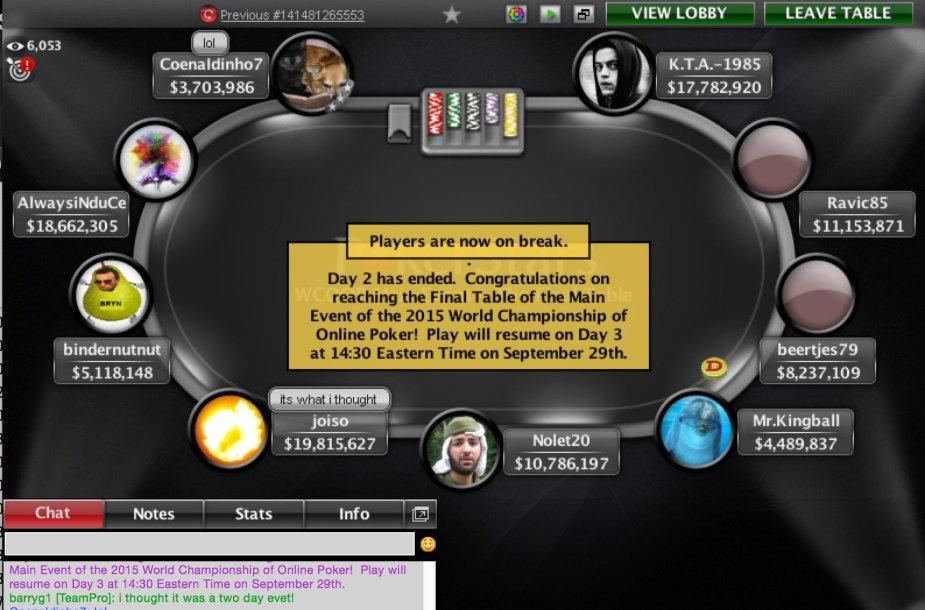 WCOOP pagrindinio turnyro finalas / PokerStarsBlog.com nuotr.