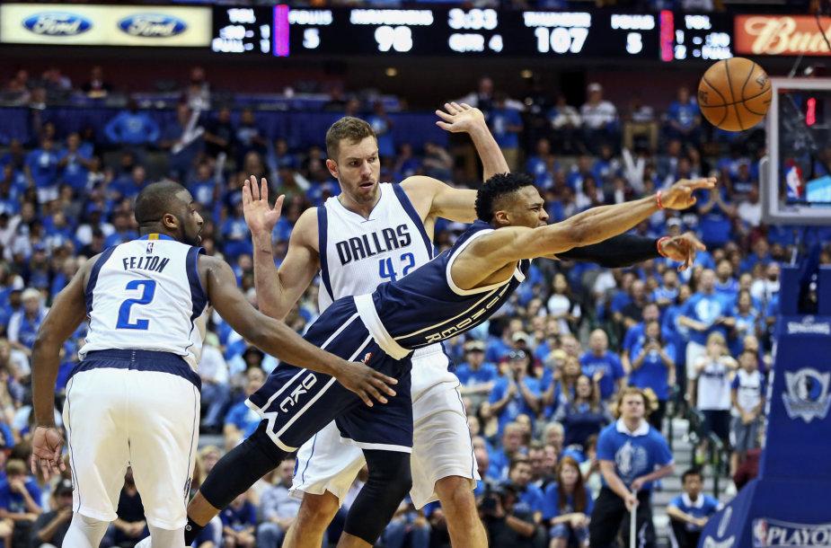 """NBA: """"Dallas Mavericks"""" – """"Oklahoma City Thunder"""""""