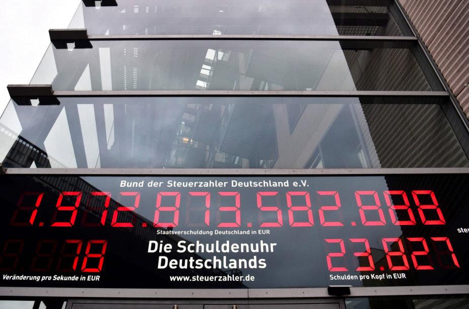 Vokietijos skolų laikrodis