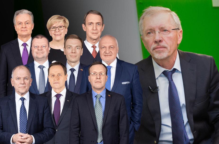 Gedimino Kirkilo klausimas kandidatams į prezidentus