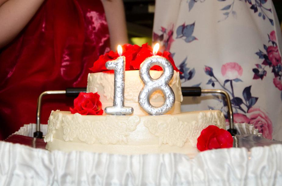 18-tas gimtadienis