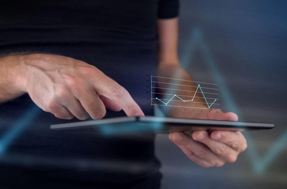 Finansinės technologijos
