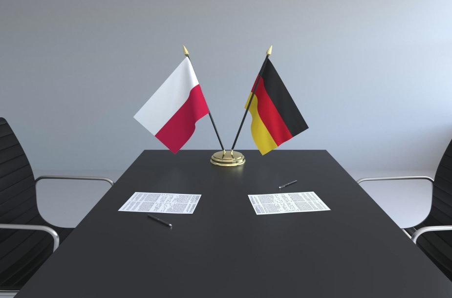 Lenkija, Vokietija