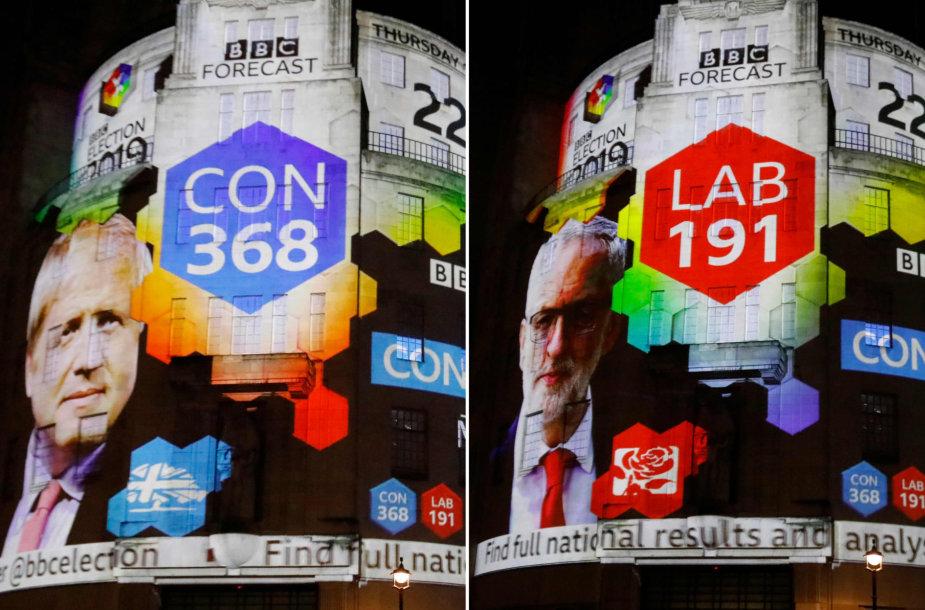 Apklausos rodo, kad JK parlamento rinkimus laimėjo Konservatorių partija