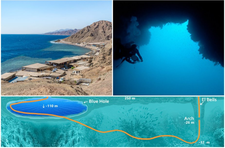 Mėlynoji duobė (Mėlynoji skylė) Egipte