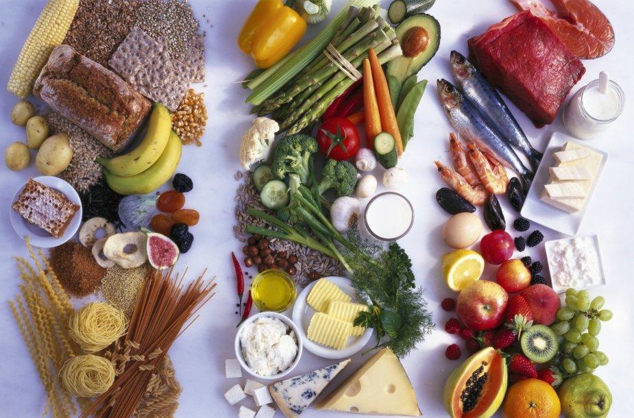 Maisto grupės