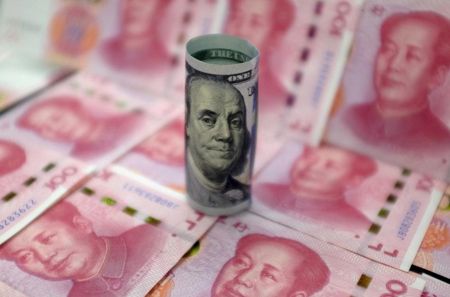 JAV doleris ir Kinijos juaniai