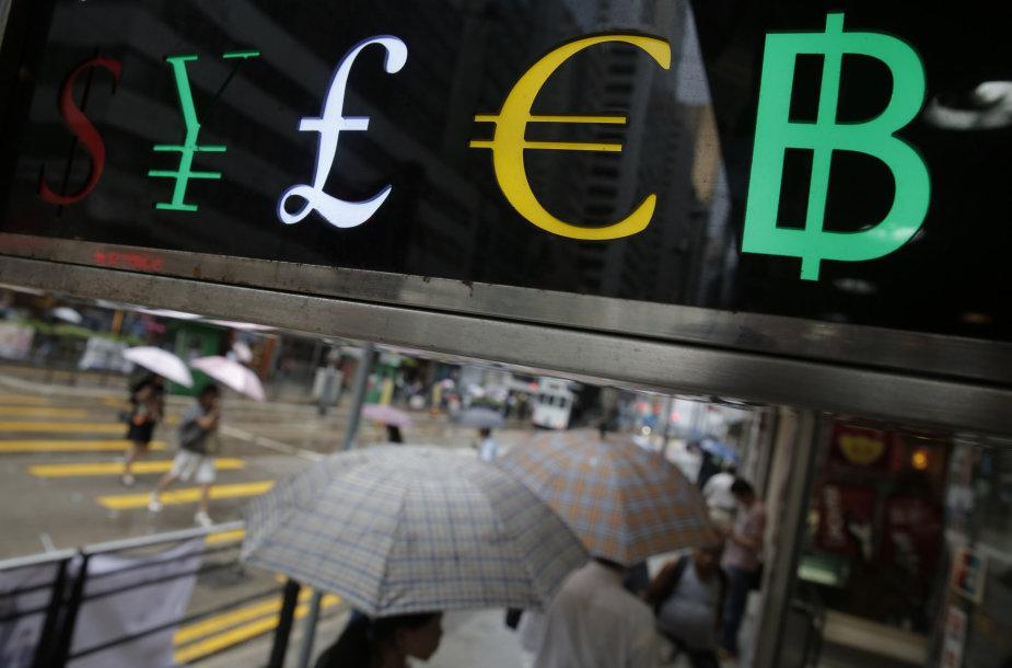 Honkongo finansų rinkos