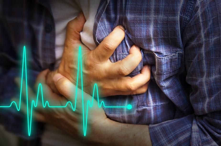 Krūtinės skausmas