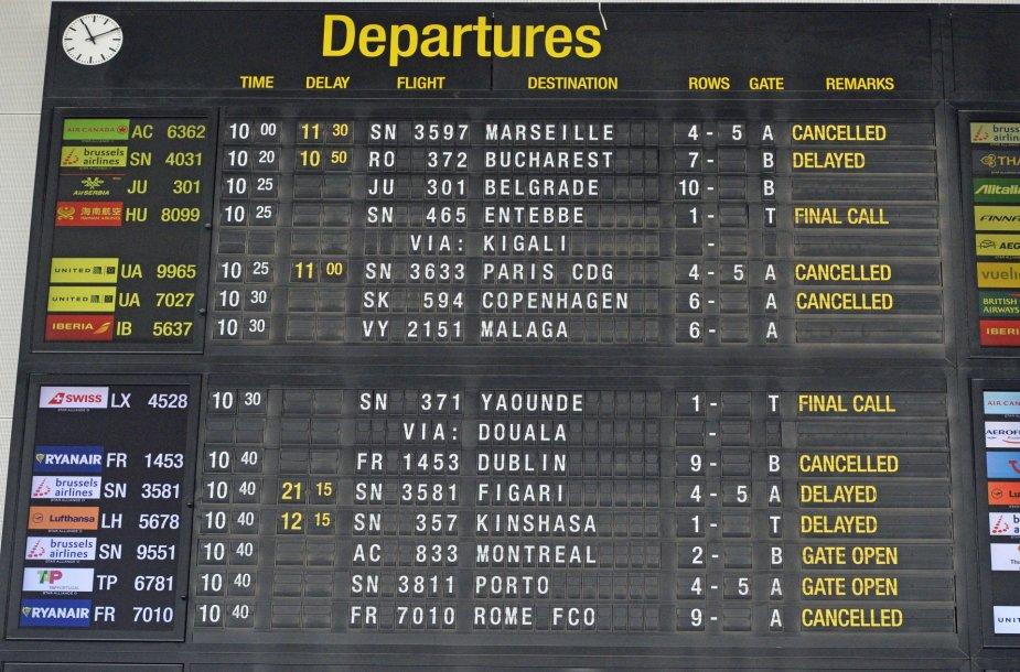 Sutrikimai Belgijos aviacijoje