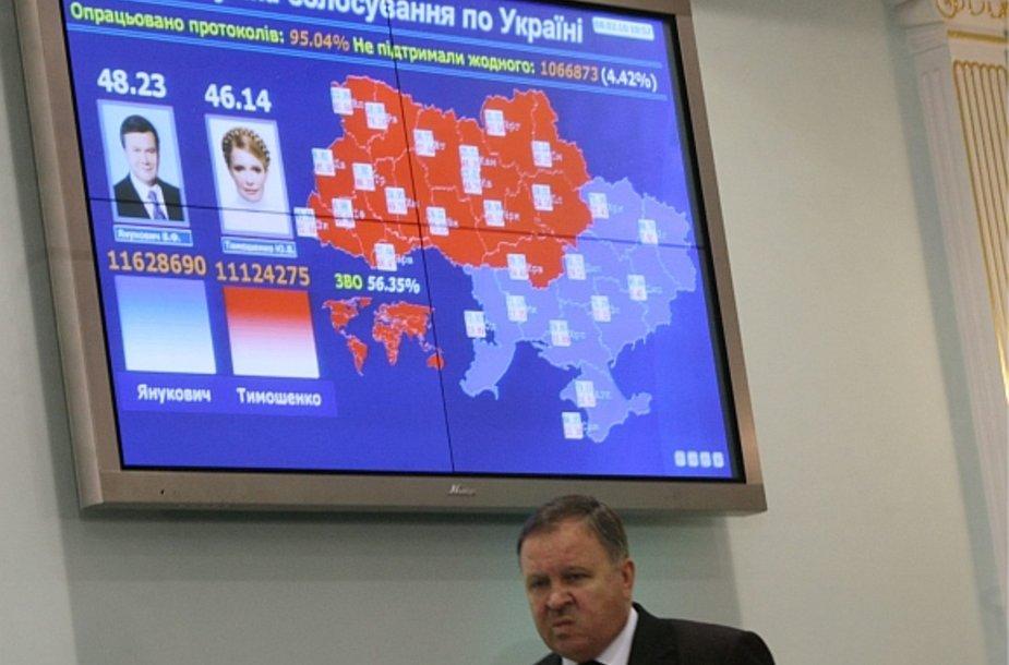 Ukraina per rinkimus pasidalijo į dvi dalis.