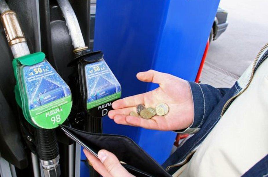 Nafta pinga, o benzinas?