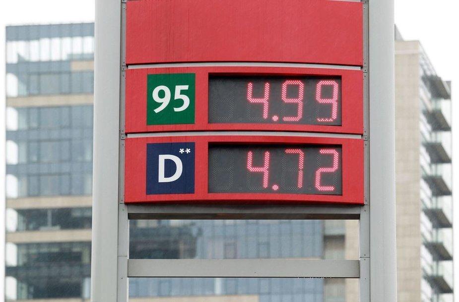 "Benzino kainos ""Statoil"" degalinėse"
