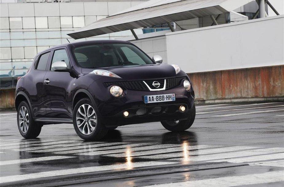 """Nissan Juke Shiro"""