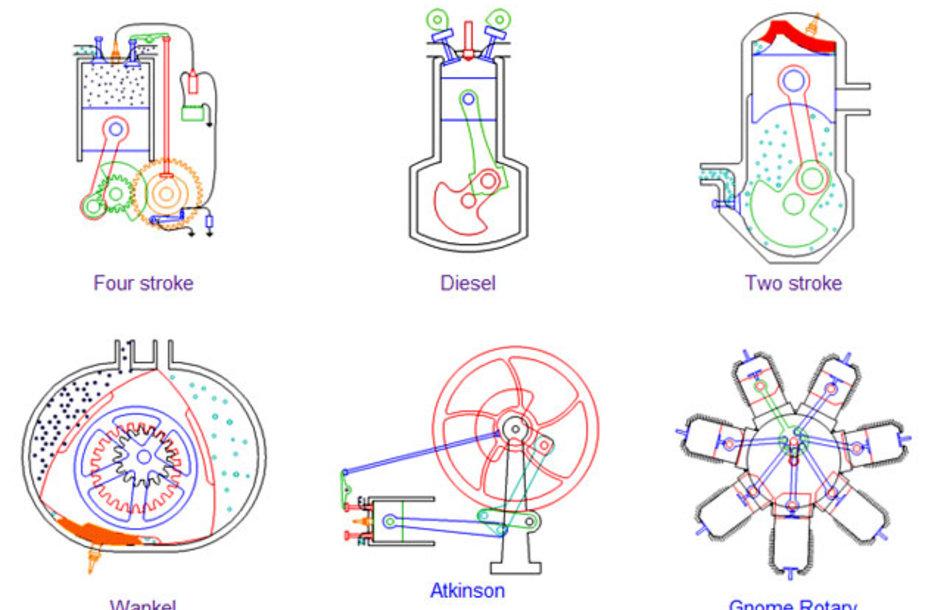 Automobilio variklių schemos
