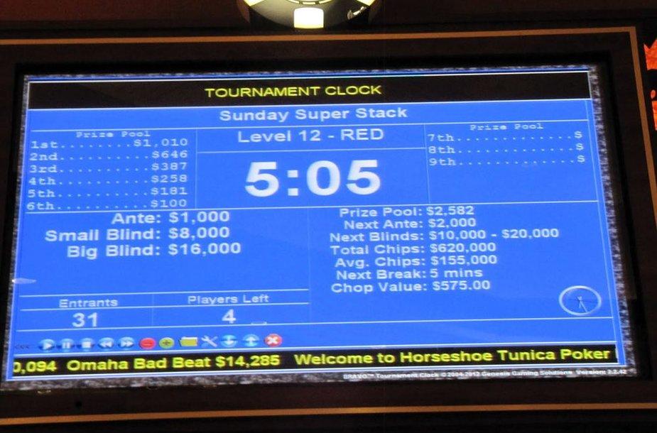 Pasiektas ilgiausiai be pertraukos vykusio pokerio turnyro rekordas