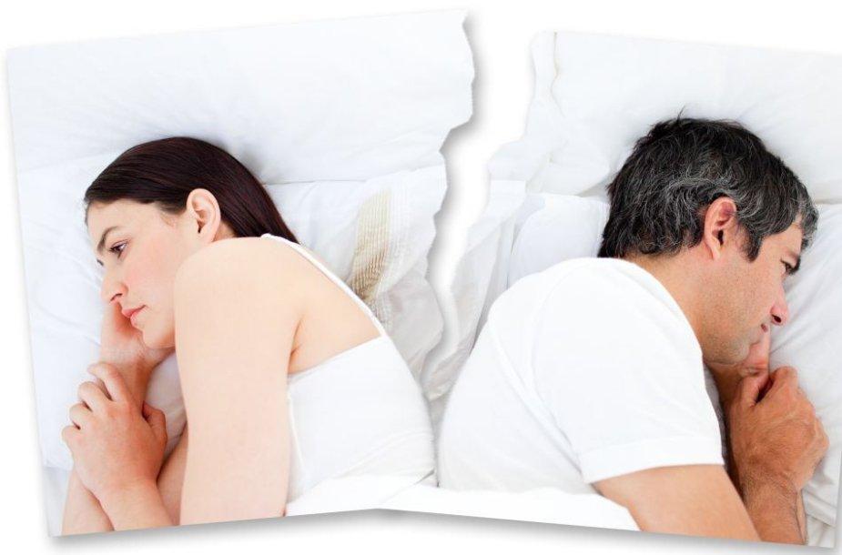 Santykių krizė