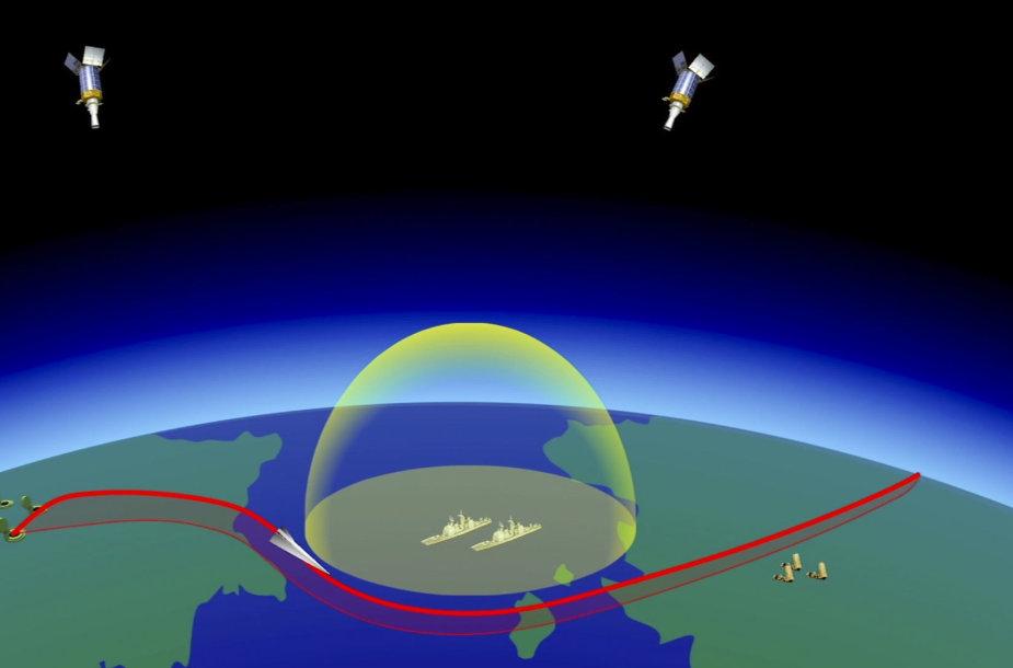 Vaizdo montažai parodė, kaip raketos neva perskrenda kalnus ir vandenynus, lekia virš Atlanto ir smogia JAV Rytų pakrantei