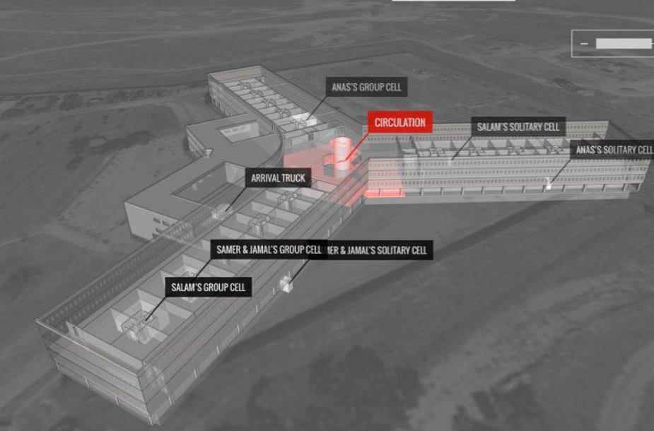 Sajdnajos kalėjimo vizualizacija