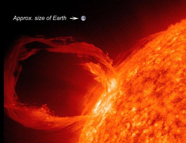 Ankstesnio Saulės žybsnio masto palyginimas su Žeme.