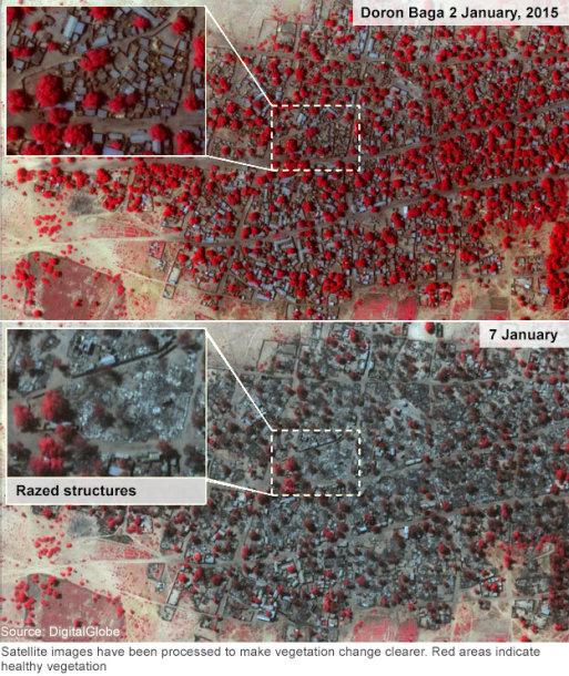 Palydovinės Nigerijos gyvenviečių nuotraukos, indikuojančios augmenijos pokyčius